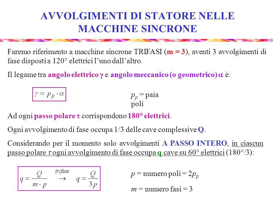 AVVOLGIMENTI DI STATORE NELLE MACCHINE SINCRONE Faremo riferimento a macchine sincrone TRIFASI (m = 3), aventi 3 avvolgimenti di fase disposti a 120°