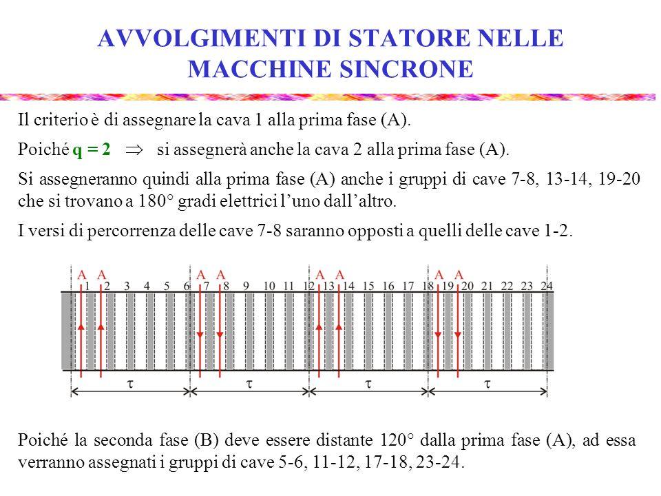 AVVOLGIMENTI DI STATORE NELLE MACCHINE SINCRONE Il criterio è di assegnare la cava 1 alla prima fase (A). Poiché q = 2 si assegnerà anche la cava 2 al