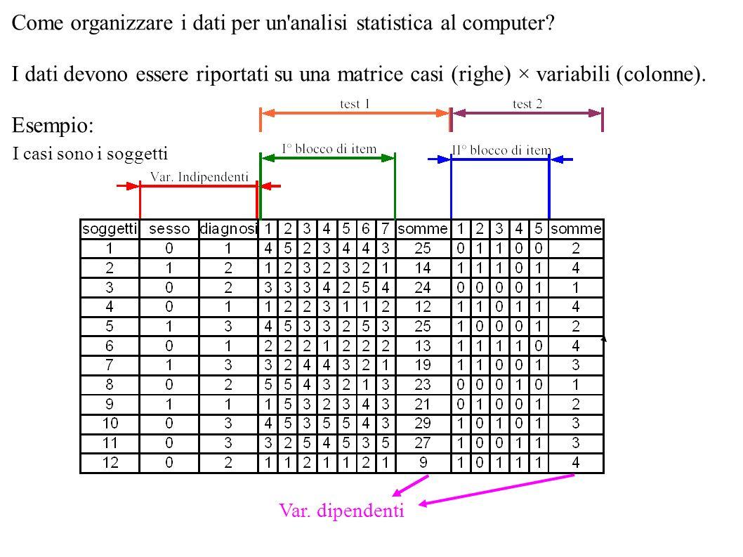 Come organizzare i dati per un'analisi statistica al computer? I dati devono essere riportati su una matrice casi (righe) × variabili (colonne). Esemp