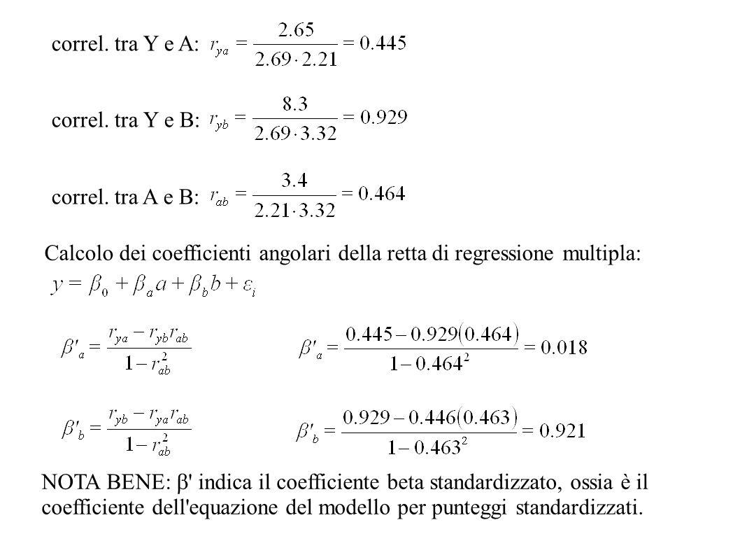 correl. tra Y e A: correl. tra Y e B: correl. tra A e B: Calcolo dei coefficienti angolari della retta di regressione multipla: NOTA BENE: ' indica il