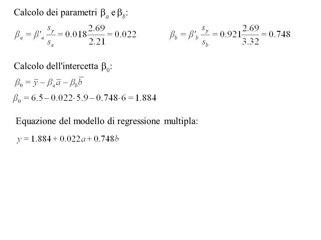 Calcolo dell'intercetta 0 : Equazione del modello di regressione multipla: Calcolo dei parametri a e b :
