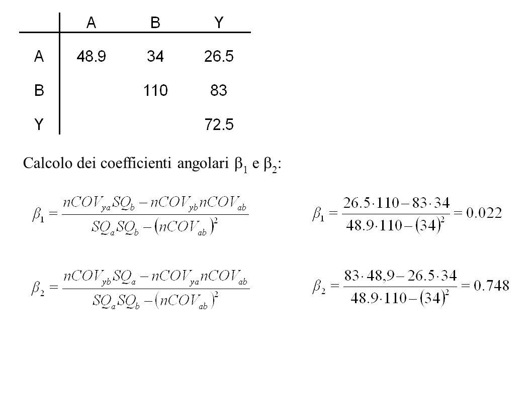 Calcolo dei coefficienti angolari 1 e 2 :