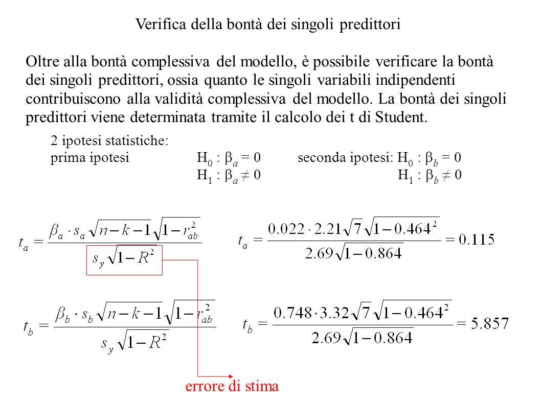 Verifica della bontà dei singoli predittori Oltre alla bontà complessiva del modello, è possibile verificare la bontà dei singoli predittori, ossia qu