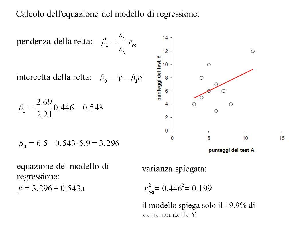 Calcolo dell'equazione del modello di regressione: pendenza della retta: intercetta della retta: equazione del modello di regressione: varianza spiega