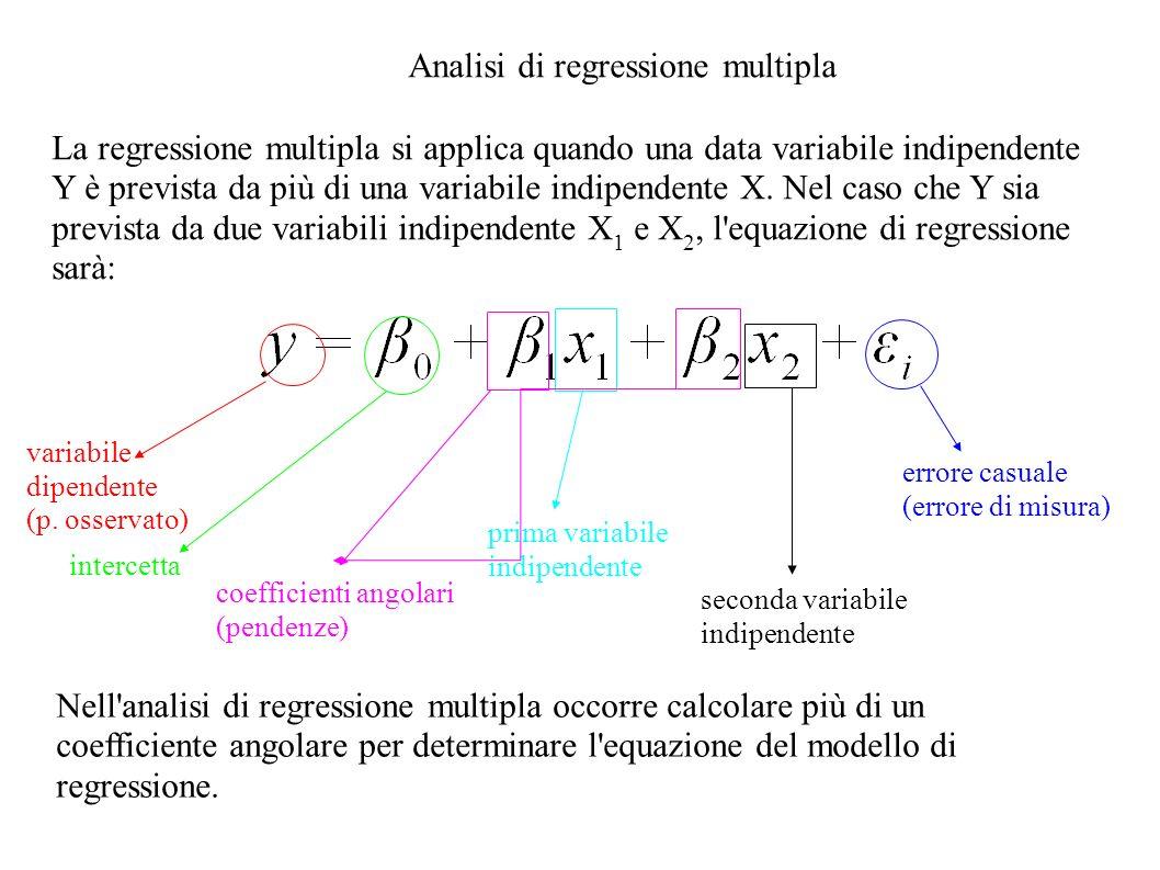 Analisi di regressione multipla La regressione multipla si applica quando una data variabile indipendente Y è prevista da più di una variabile indipen