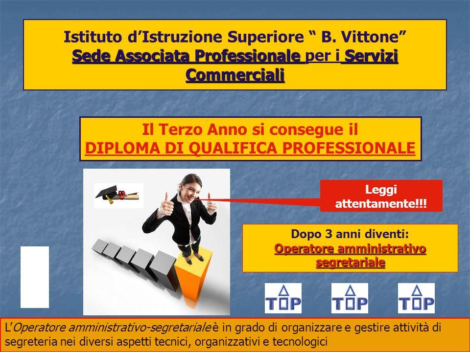 Sede Associata Professionale Servizi Commerciali Istituto dIstruzione Superiore B. Vittone Sede Associata Professionale per i Servizi Commerciali Il T