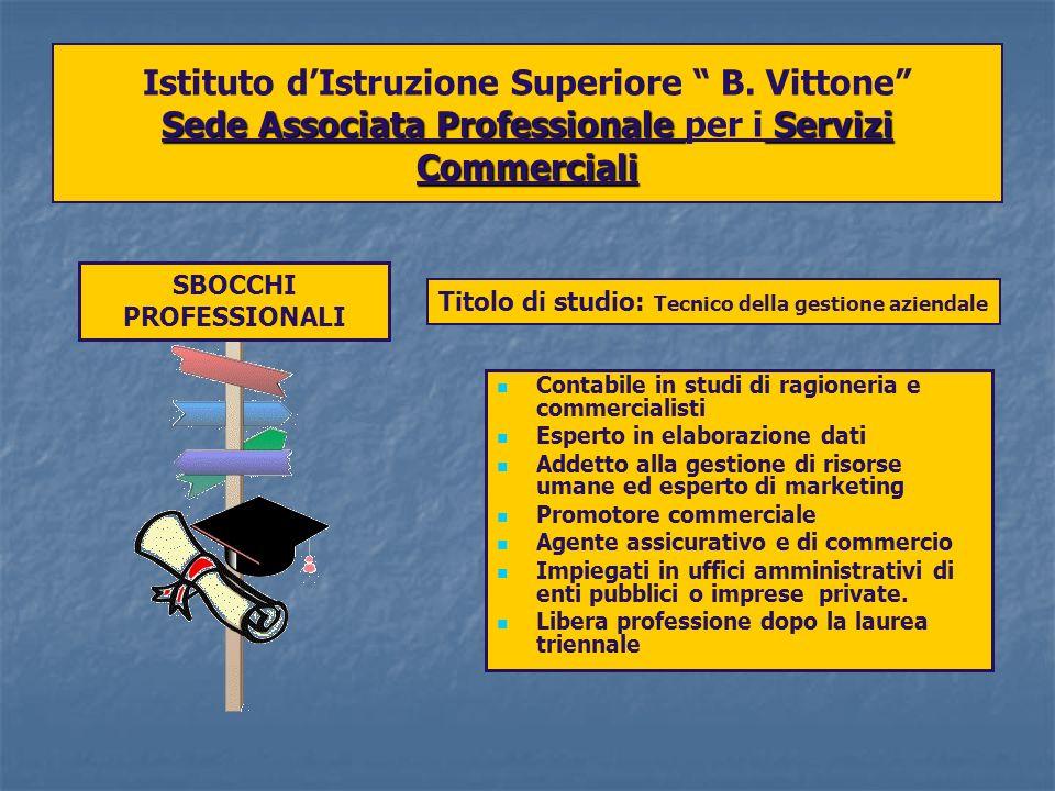 Sede Associata Professionale Servizi Commerciali Istituto dIstruzione Superiore B. Vittone Sede Associata Professionale per i Servizi Commerciali Cont