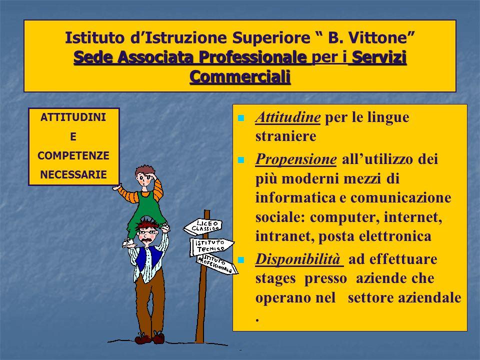 Sede Associata Professionale Servizi Commerciali Istituto dIstruzione Superiore B. Vittone Sede Associata Professionale per i Servizi Commerciali Atti