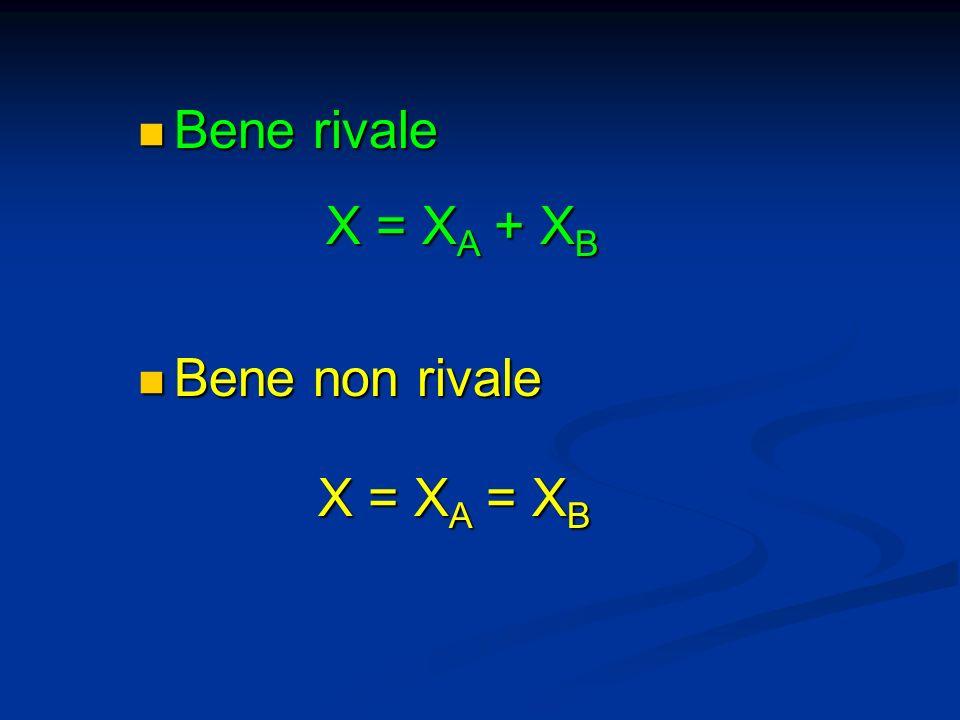 Bene rivale Bene rivale Bene non rivale Bene non rivale X = X A + X B X = X A = X B