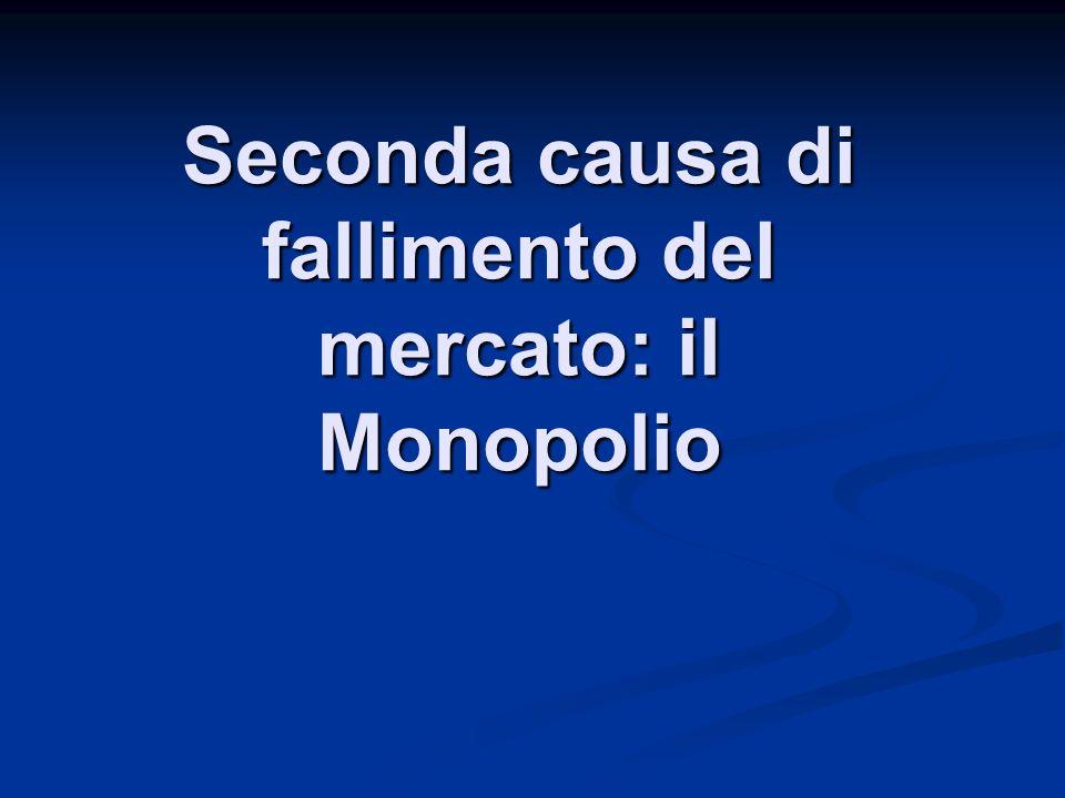 Seconda causa di fallimento del mercato: il Monopolio
