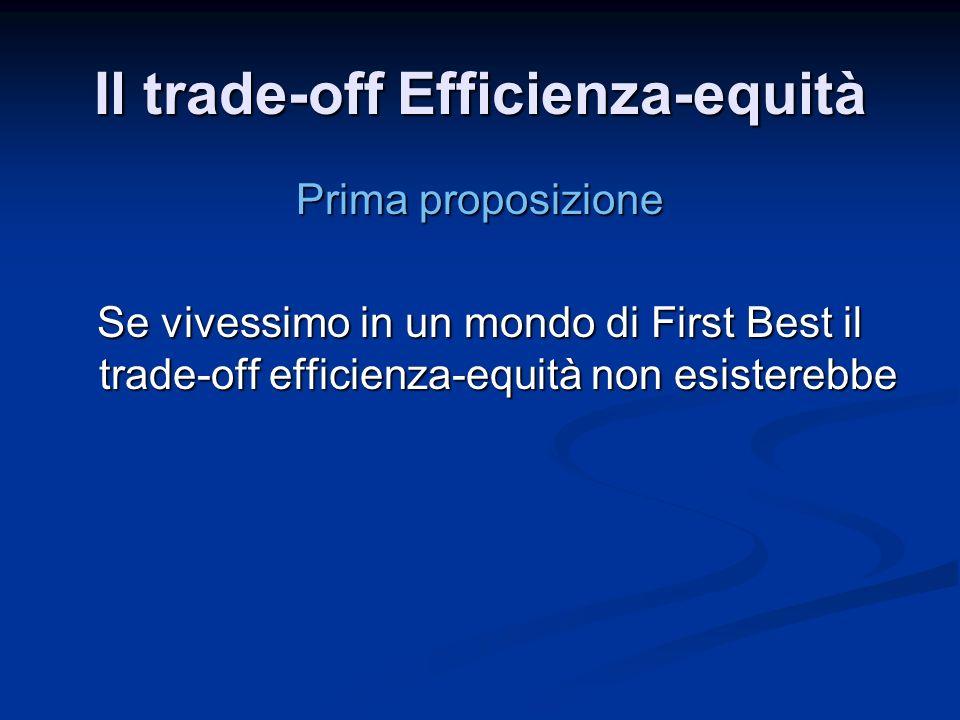 Il trade-off Efficienza-equità Prima proposizione Se vivessimo in un mondo di First Best il trade-off efficienza-equità non esisterebbe
