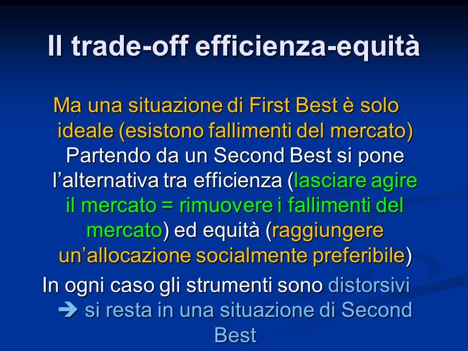 Ma una situazione di First Best è solo ideale (esistono fallimenti del mercato) Partendo da un Second Best si pone lalternativa tra efficienza (lascia
