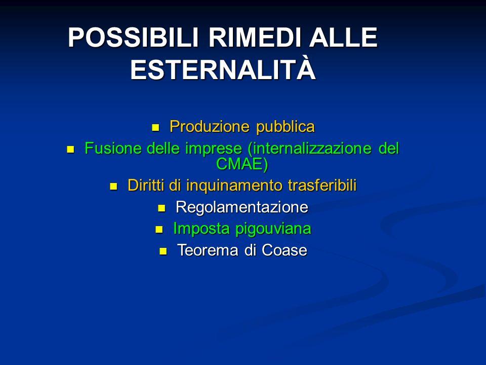 Produzione pubblica Produzione pubblica Fusione delle imprese (internalizzazione del CMAE) Fusione delle imprese (internalizzazione del CMAE) Diritti