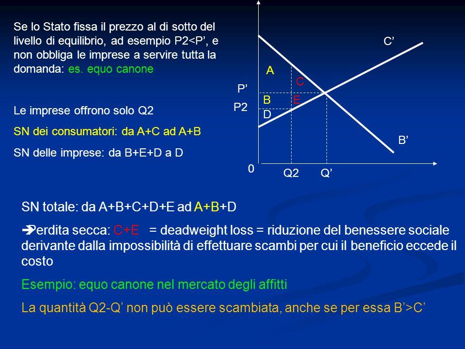 Bene non rivale C m = p = p A + p B = B A + B B =Bsoc.