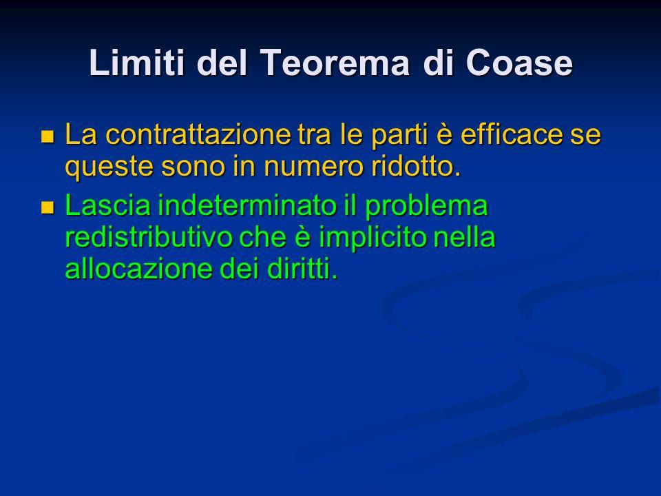 Limiti del Teorema di Coase La contrattazione tra le parti è efficace se queste sono in numero ridotto. La contrattazione tra le parti è efficace se q