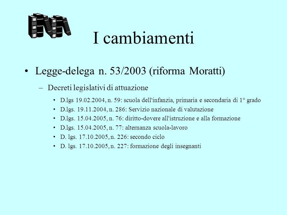 Le modifiche recenti Finanziaria 2007 (L.27.12.2006 n.