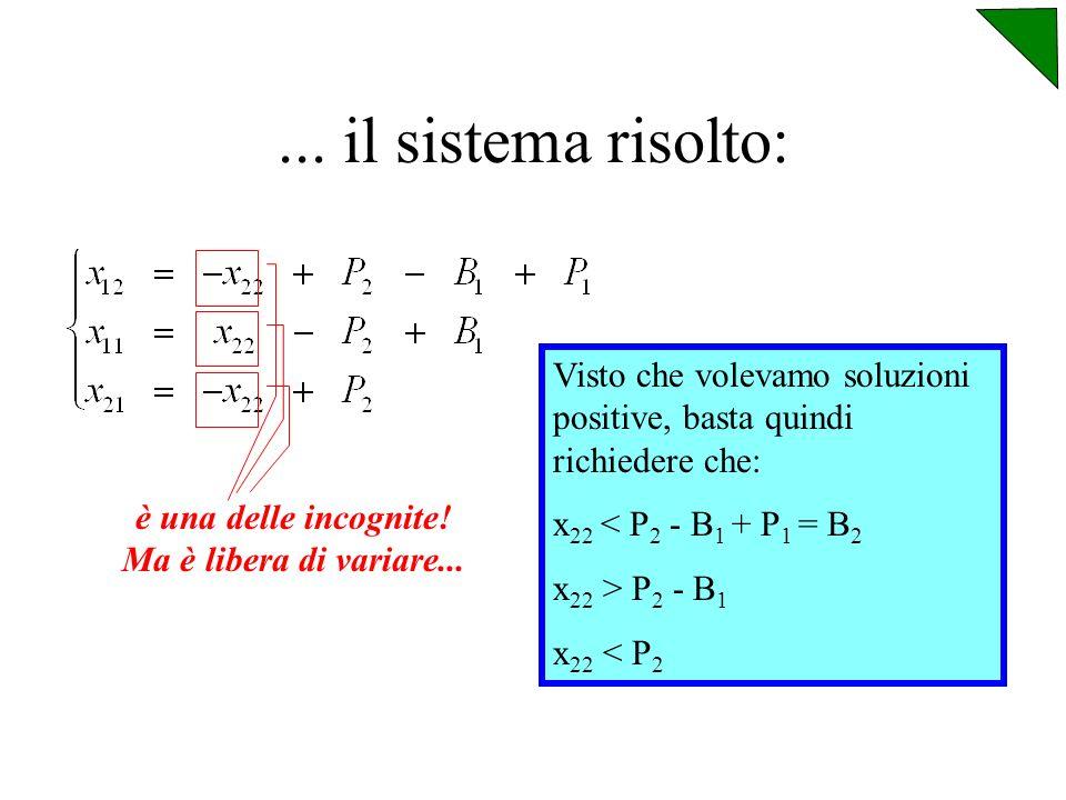 Allora proviamo a risolvere il sistema: partiamo dallultima equazione e risaliamo...