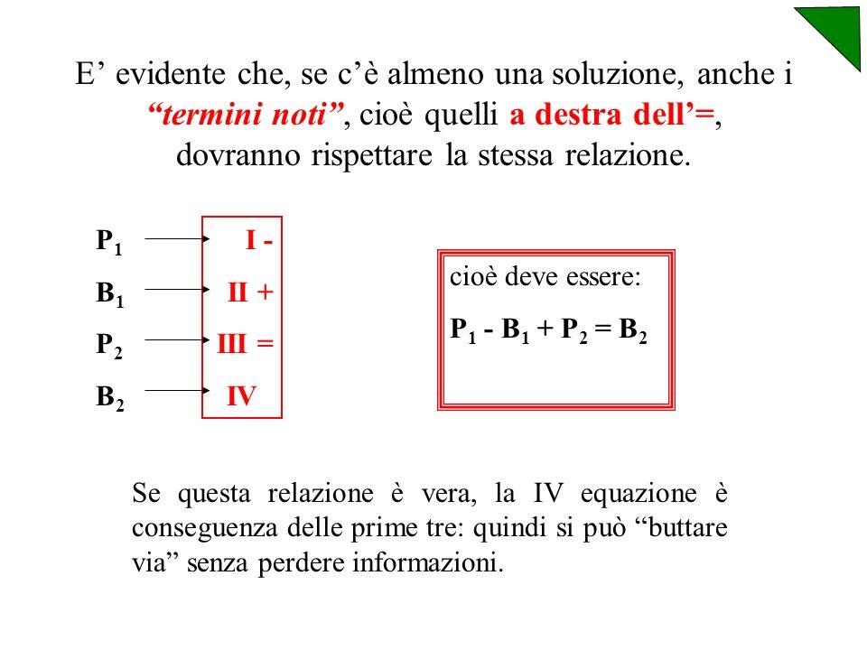 E evidente che, se cè almeno una soluzione, anche i termini noti, cioè quelli a destra dell=, dovranno rispettare la stessa relazione.