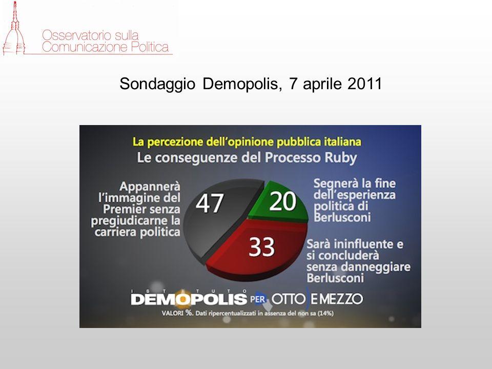 Sondaggio Demopolis, 7 aprile 2011