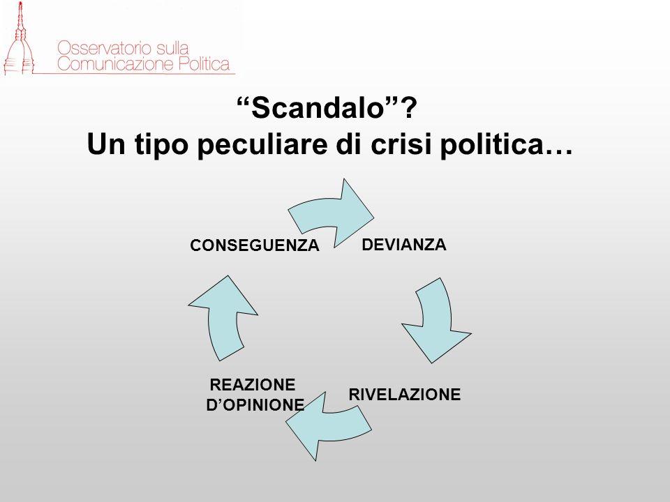 Scandalo Un tipo peculiare di crisi politica… DEVIANZA RIVELAZIONE REAZIONE DOPINIONE CONSEGUENZA