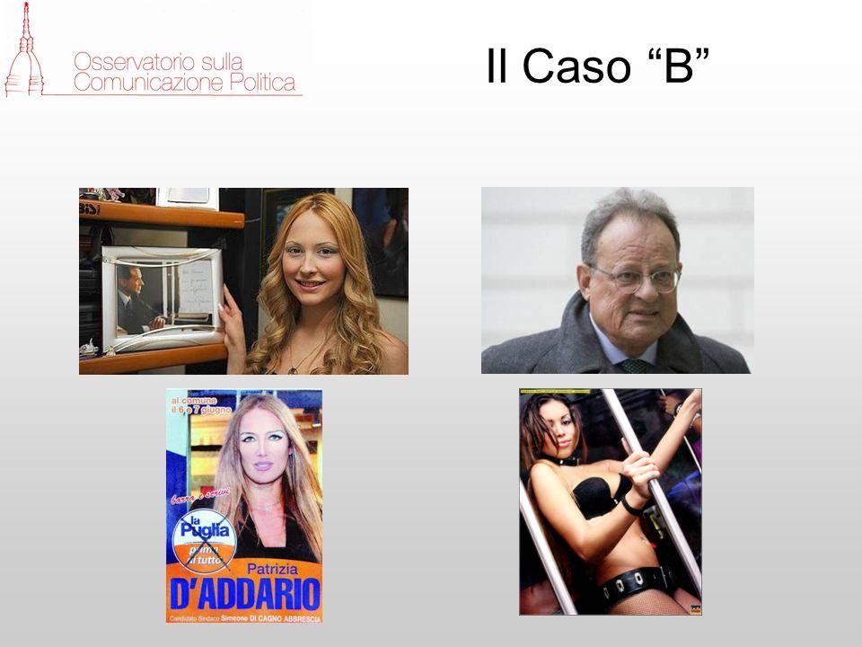 Il Caso B