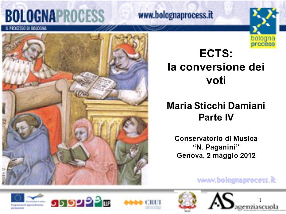 1 www.bolognaprocess.i t ECTS: la conversione dei voti Maria Sticchi Damiani Parte IV Conservatorio di Musica N. Paganini Genova, 2 maggio 2012