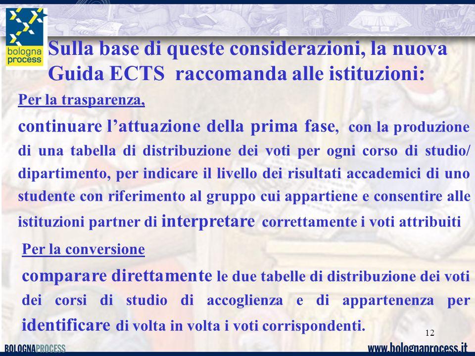 12 Sulla base di queste considerazioni, la nuova Guida ECTS raccomanda alle istituzioni: Per la trasparenza, continuare lattuazione della prima fase,