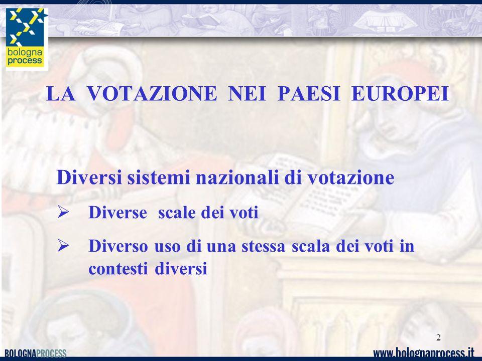 2 LA VOTAZIONE NEI PAESI EUROPEI Diversi sistemi nazionali di votazione Diverse scale dei voti Diverso uso di una stessa scala dei voti in contesti diversi