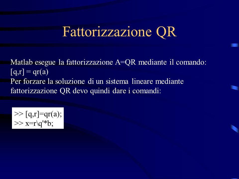 Fattorizzazione QR Matlab esegue la fattorizzazione A=QR mediante il comando: [q,r] = qr(a) Per forzare la soluzione di un sistema lineare mediante fa