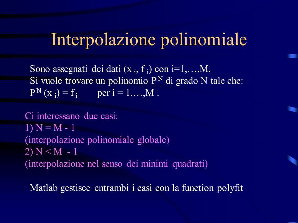 Interpolazione polinomiale Sono assegnati dei dati (x i, f i ) con i=1,…,M. Si vuole trovare un polinomio P N di grado N tale che: P N (x i ) = f i pe