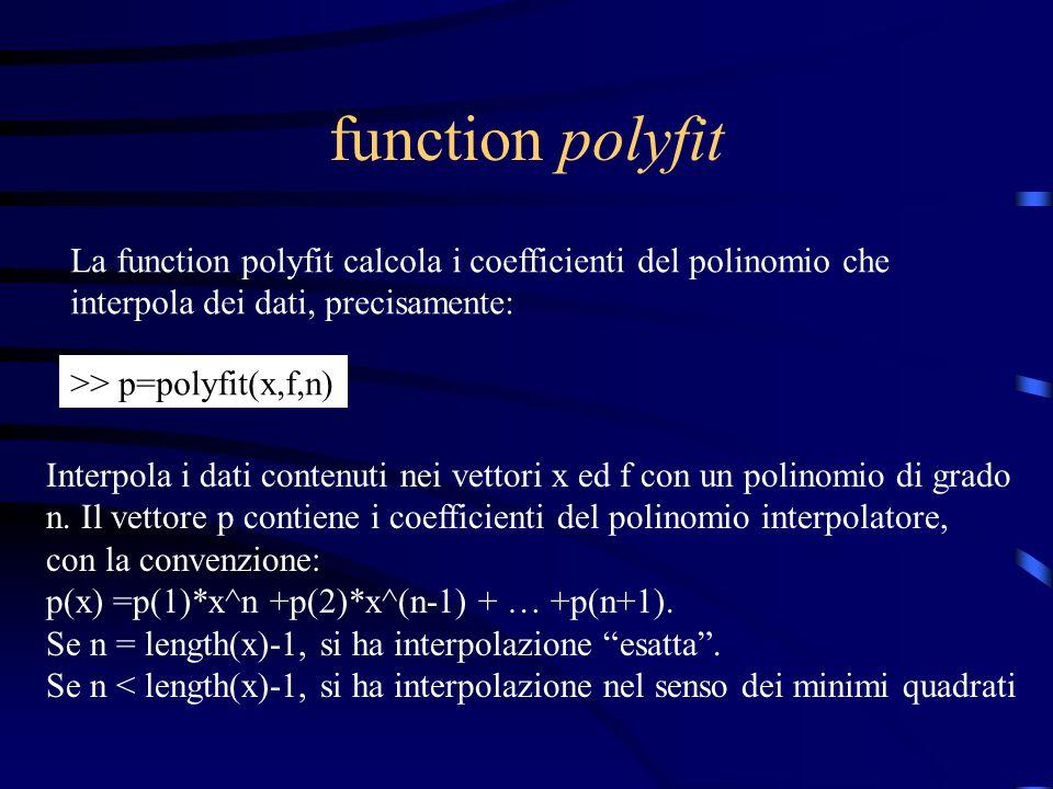 function polyfit La function polyfit calcola i coefficienti del polinomio che interpola dei dati, precisamente: >> p=polyfit(x,f,n) Interpola i dati c