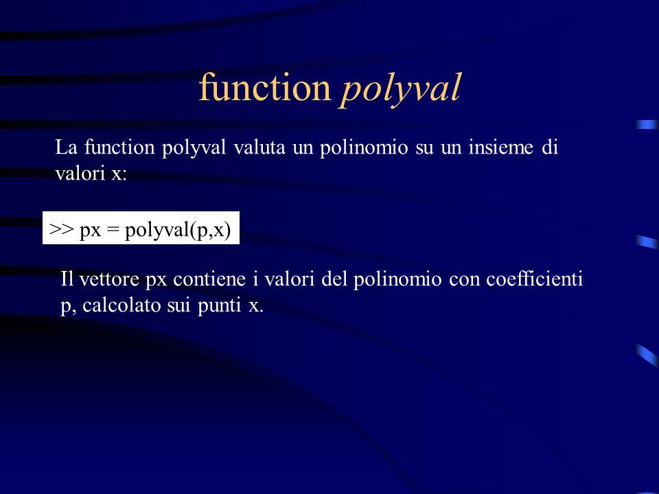 function polyval La function polyval valuta un polinomio su un insieme di valori x: >> px = polyval(p,x) Il vettore px contiene i valori del polinomio