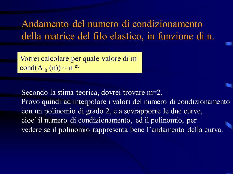 Andamento del numero di condizionamento della matrice del filo elastico, in funzione di n. Vorrei calcolare per quale valore di m cond(A h (n)) ~ n m