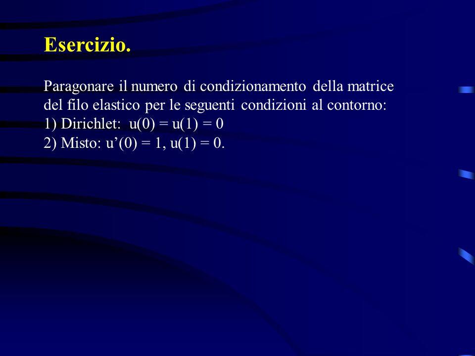 Esercizio. Paragonare il numero di condizionamento della matrice del filo elastico per le seguenti condizioni al contorno: 1) Dirichlet: u(0) = u(1) =