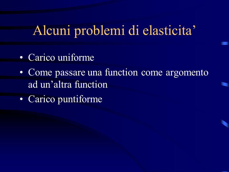 Alcuni problemi di elasticita Carico uniforme Come passare una function come argomento ad unaltra function Carico puntiforme