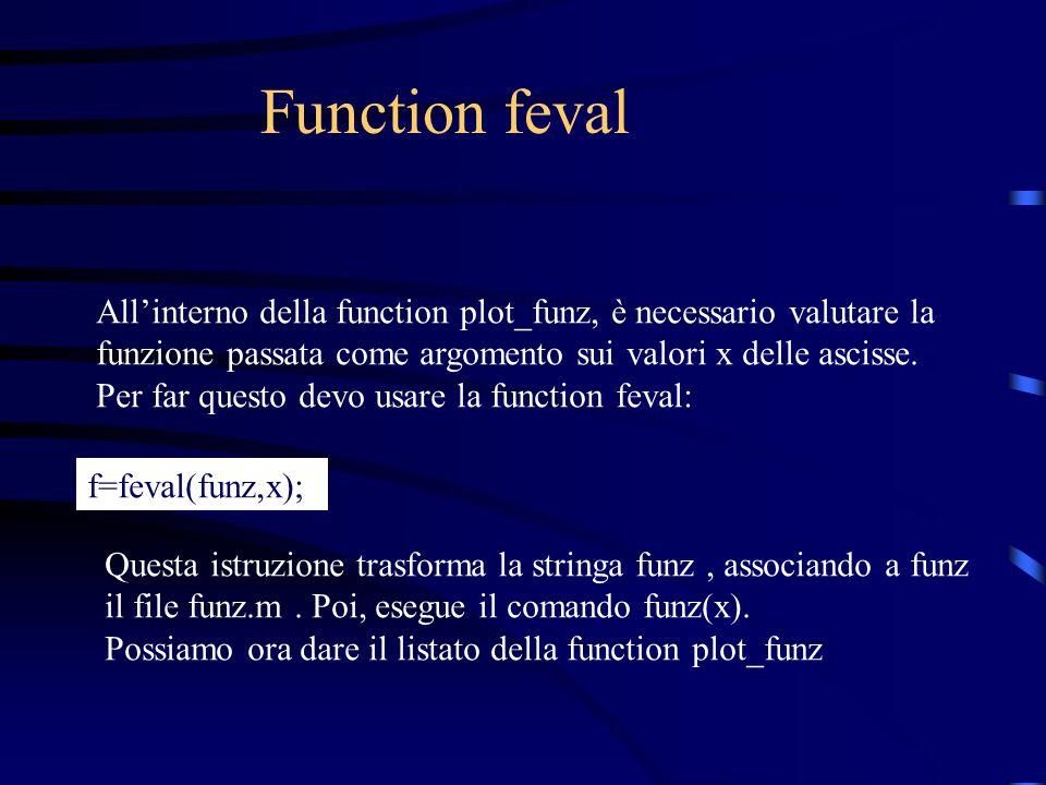 Function feval Allinterno della function plot_funz, è necessario valutare la funzione passata come argomento sui valori x delle ascisse. Per far quest