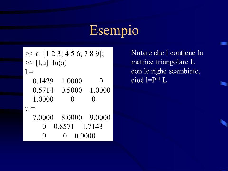 Esempio >> a=[1 2 3; 4 5 6; 7 8 9]; >> [l,u]=lu(a) l = 0.1429 1.0000 0 0.5714 0.5000 1.0000 1.0000 0 0 u = 7.0000 8.0000 9.0000 0 0.8571 1.7143 0 0 0.