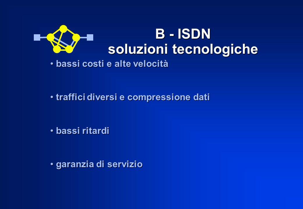 B - ISDN soluzioni tecnologiche bassi costi e alte velocità bassi costi e alte velocità traffici diversi e compressione dati traffici diversi e compressione dati bassi ritardi bassi ritardi garanzia di servizio garanzia di servizio