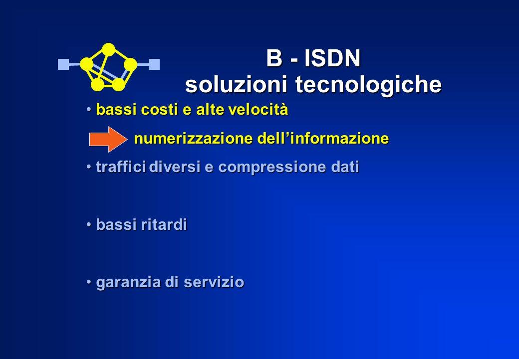 B - ISDN soluzioni tecnologiche bassi costi e alte velocità bassi costi e alte velocità numerizzazione dellinformazione traffici diversi e compressione dati traffici diversi e compressione dati bassi ritardi bassi ritardi garanzia di servizio garanzia di servizio