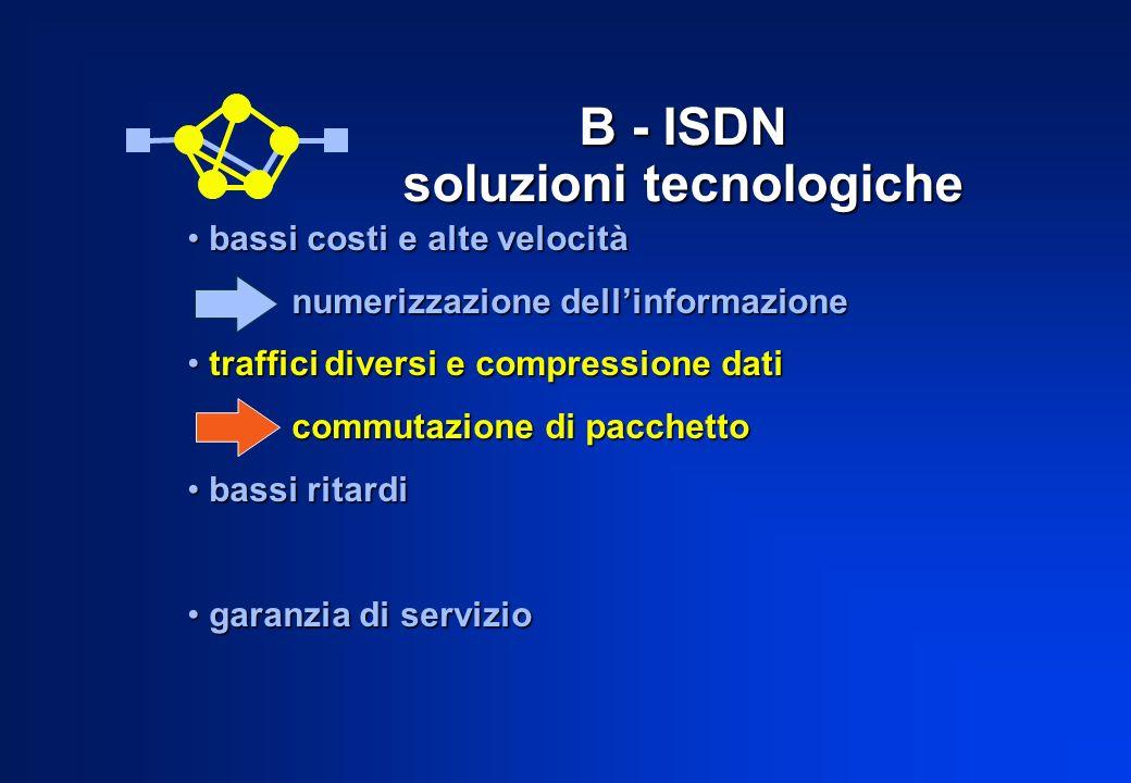 B - ISDN soluzioni tecnologiche bassi costi e alte velocità bassi costi e alte velocità numerizzazione dellinformazione traffici diversi e compressione dati traffici diversi e compressione dati commutazione di pacchetto bassi ritardi bassi ritardi garanzia di servizio garanzia di servizio