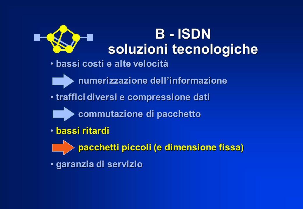 B - ISDN soluzioni tecnologiche bassi costi e alte velocità bassi costi e alte velocità numerizzazione dellinformazione traffici diversi e compressione dati traffici diversi e compressione dati commutazione di pacchetto bassi ritardi bassi ritardi pacchetti piccoli (e dimensione fissa) garanzia di servizio garanzia di servizio