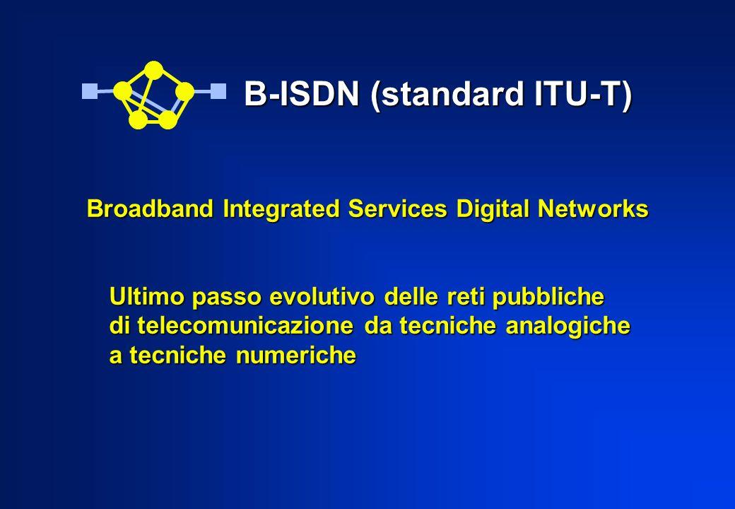 B-ISDN (standard ITU-T) Broadband Integrated Services Digital Networks Ultimo passo evolutivo delle reti pubbliche di telecomunicazione da tecniche analogiche a tecniche numeriche