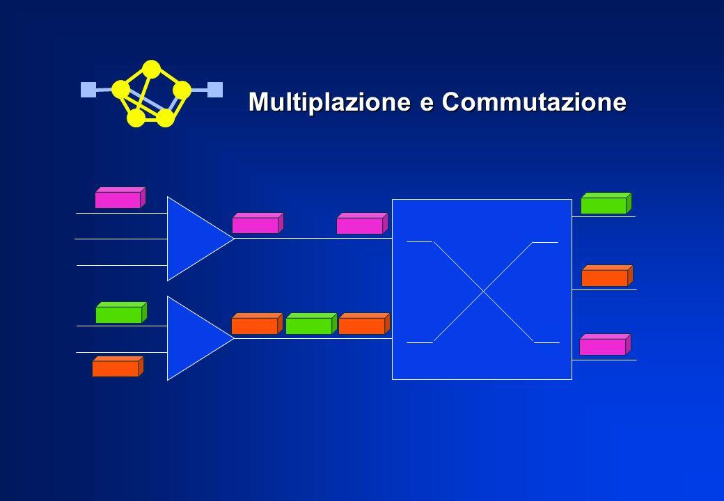 Multiplazione e Commutazione