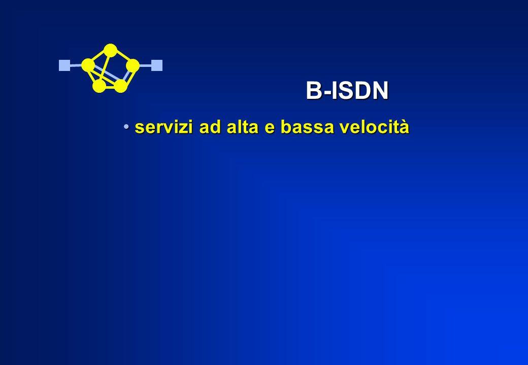 B-ISDN servizi ad alta e bassa velocità servizi ad alta e bassa velocità