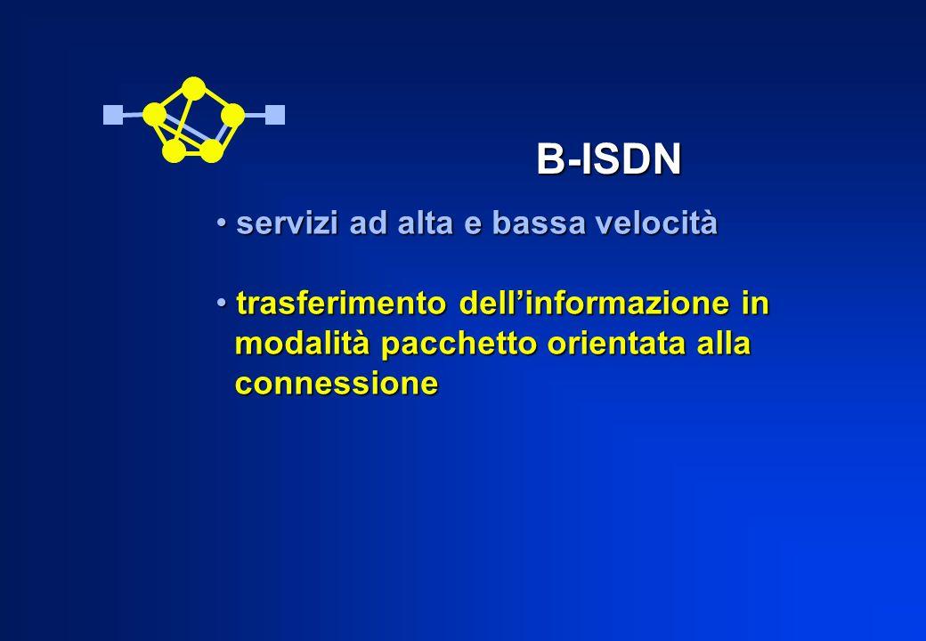 B-ISDN trasferimento dellinformazione in trasferimento dellinformazione in modalità pacchetto orientata alla modalità pacchetto orientata alla connessione connessione