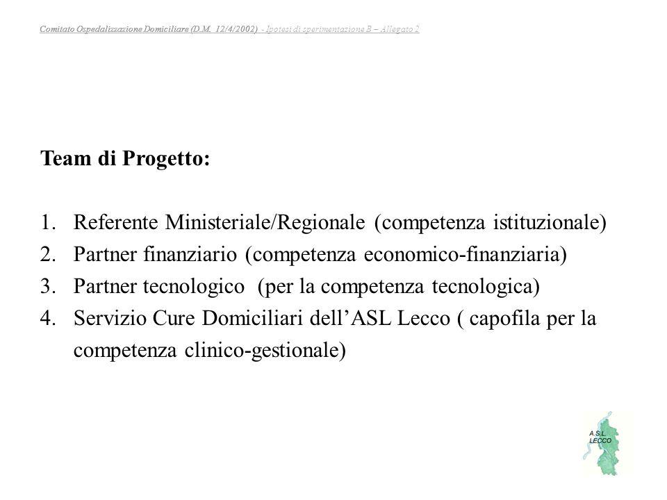 Comitato Ospedalizzazione Domiciliare (D.M.12/4/2002)Comitato Ospedalizzazione Domiciliare (D.M.
