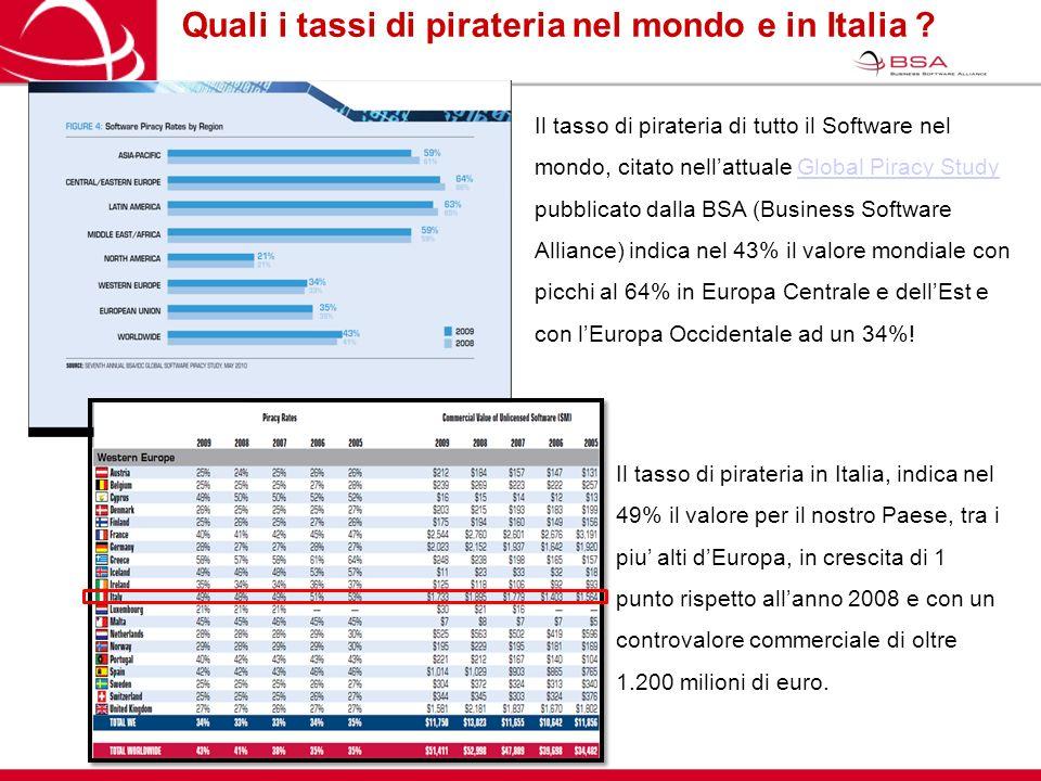 Quali i tassi di pirateria nel mondo e in Italia .