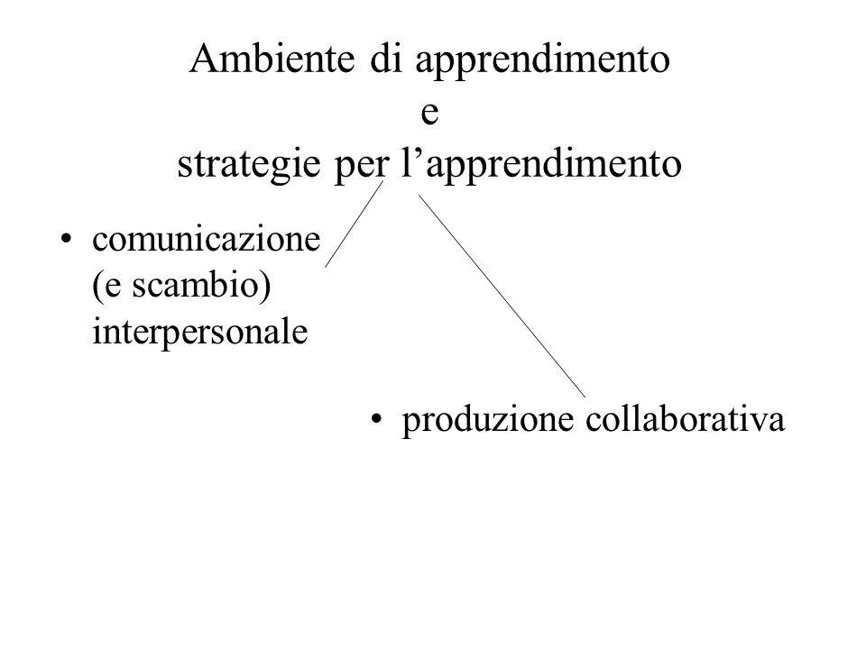 Ambiente di apprendimento e strategie per lapprendimento comunicazione (e scambio) interpersonale produzione collaborativa