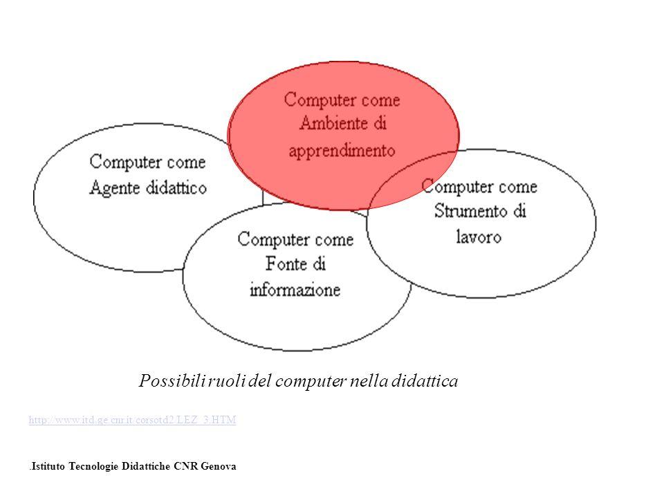 Possibili ruoli del computer nella didattica http://www.itd.ge.cnr.it/corsotd2/LEZ_3.HTM.Istituto Tecnologie Didattiche CNR Genova