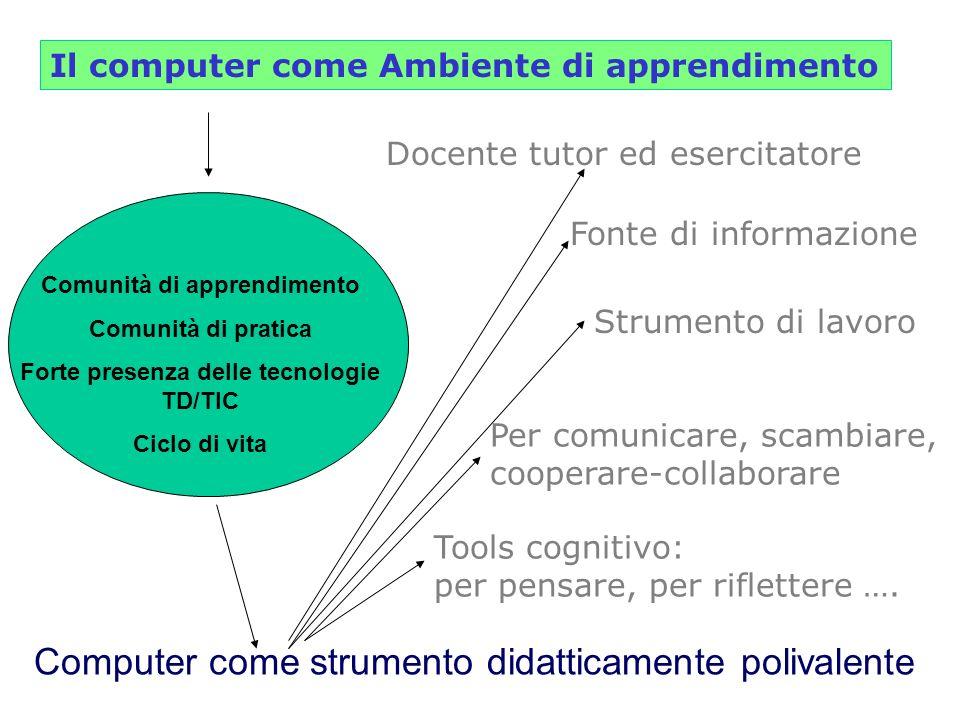Docente tutor ed esercitatore Il computer come Ambiente di apprendimento Fonte di informazione Strumento di lavoro Comunità di apprendimento Comunità
